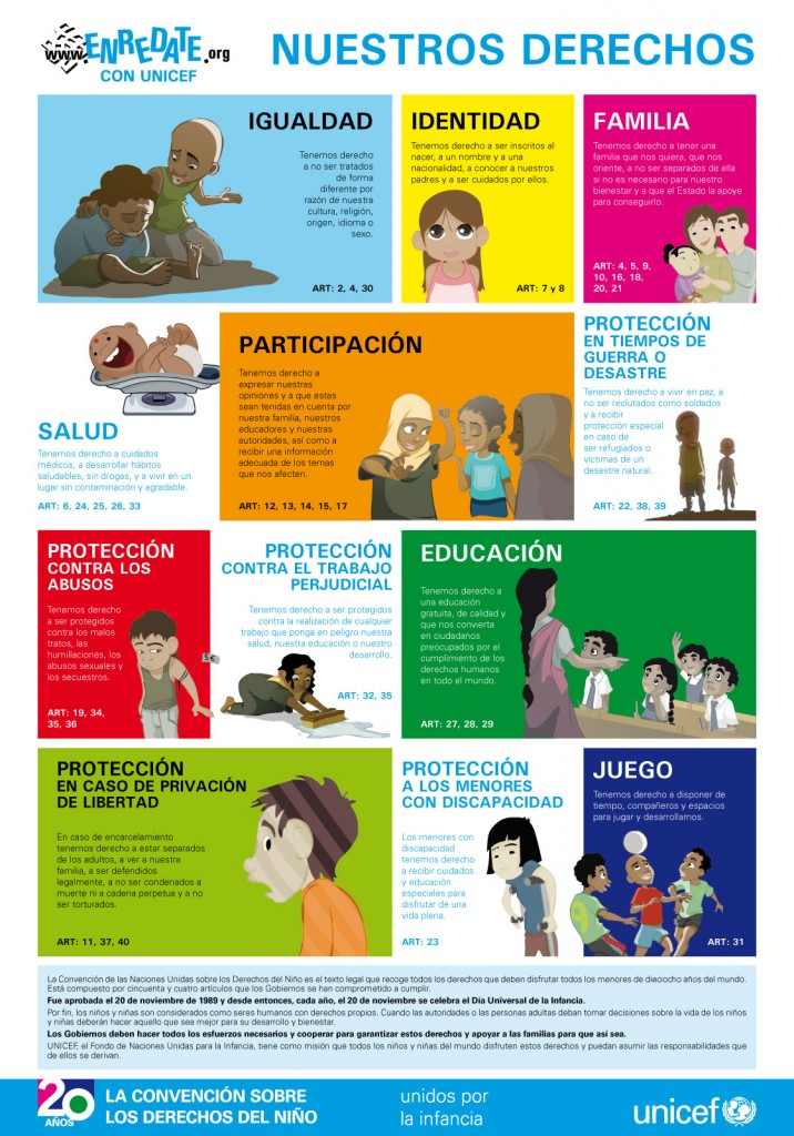 derechos-del-niños-carteles