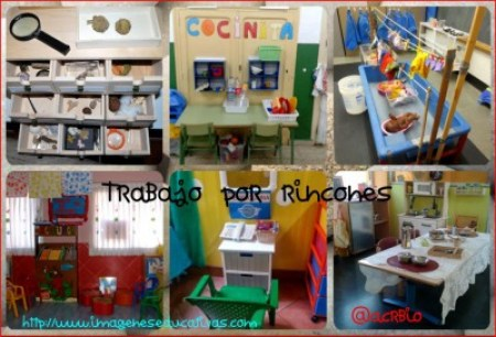 Rincones Educacion infantil Collage
