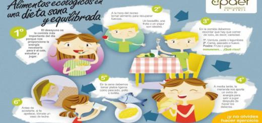 Recomendaciones para realizar una dieta equilibrada para nuestros niños y niñas Portda