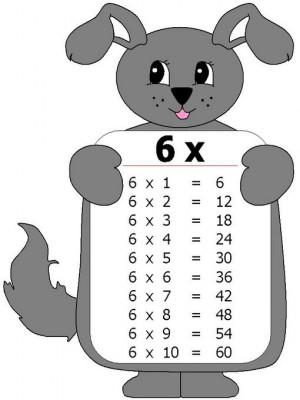 Tabla de multiplicar 6