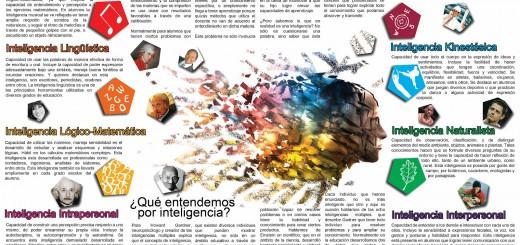 infografia-inteligenciasmultiples
