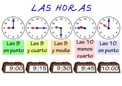 las horas digitales