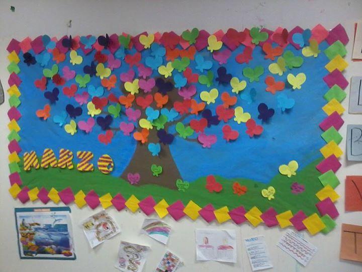 Murales Primavera 6 Imagenes Educativas