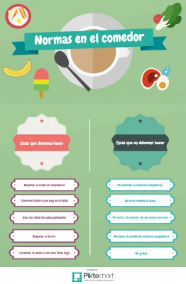 Normas del comedor escolar imagenes educativas for Comedor escolar dibujo