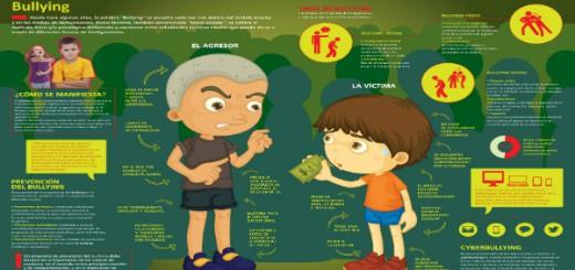 Bullying - Acoso Escolar Infografía Portada