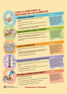 Día mundial de la salud 7 de Abril (1)