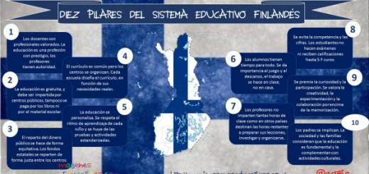 DIEZ PILARES DEL SISTEMA EDUCATIVO FINLANDÉS PORTADA