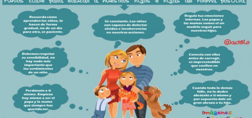 Puntos clave para educar a nuestros hijos e hijas de forma positiva Portada