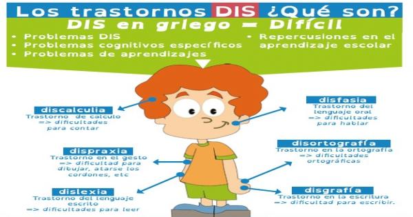 Dificultades y problemas de aprendizaje pdf merge