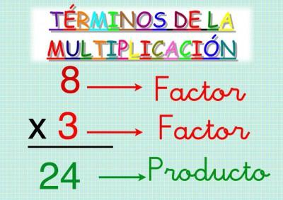Conceptos matemáticos sencillos (5)