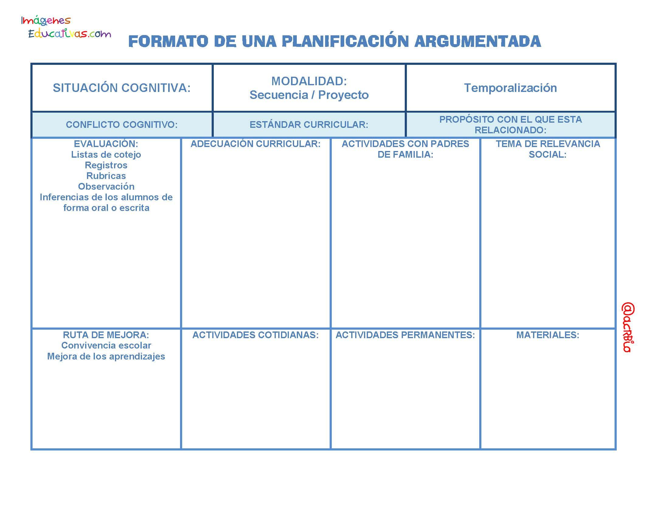 FORMATO DE UNA PLANIFICACIÓN ARGUMENTADA_Página_01 - Imagenes Educativas