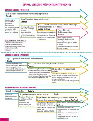 La evaluación del desempeño docente_Página_10