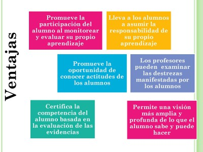 Manual para elaborar un portafolios de evidencias (8)