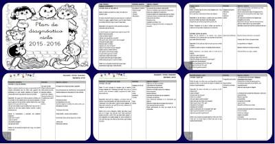 Plan de Diagnostico Ciclo 2015 – 2016 Portada