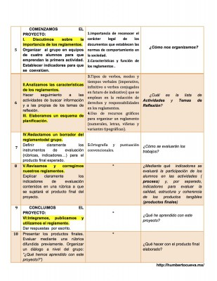 Planeación Didactica Argumentada Formato definitivo (1)