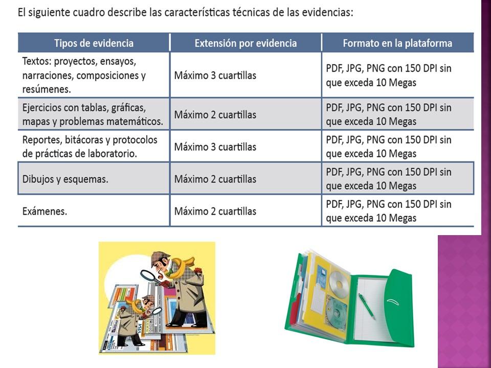 Cuadernillo De Evidencias De Matemáticas 6 - Portafolio o expediente de evidencias (25) - Imagenes ...