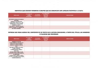 RUBRICAS-DE-LENGUAJE-Y-COMUNICACION-FORMATO-2-003