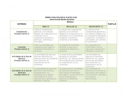 Rubrica para evaluar el plan de clase (1)