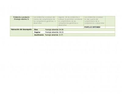 Rubrica para evaluar el plan de clase (3)