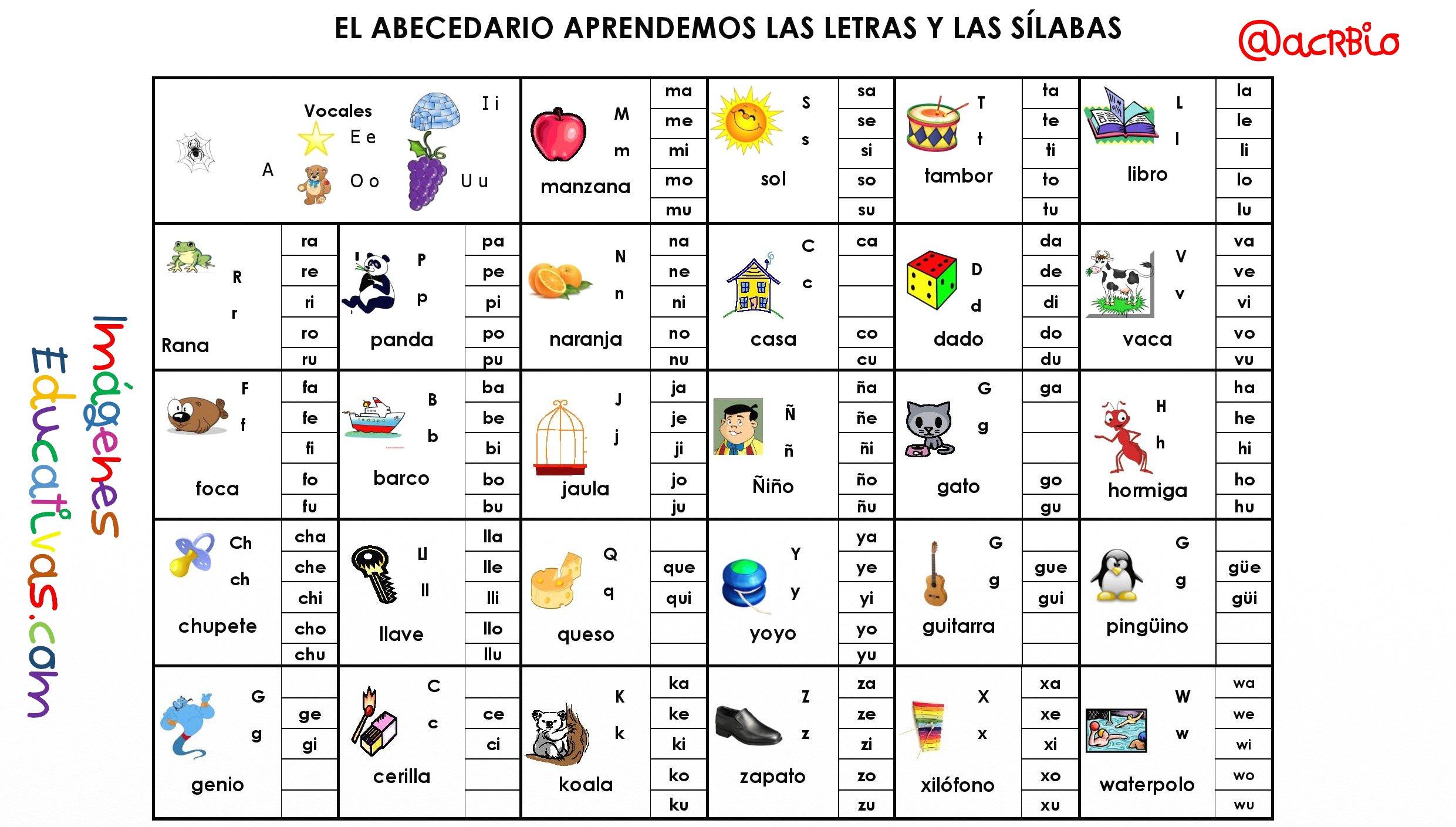 El abecedario aprendemos las las letras y las sílabas. Gran formato ...