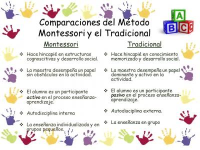 El método MONTESSORI (9)