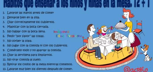 Hábitos que enseñar a los niños y niñas en la mesa Portada