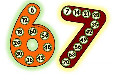 Numeros y tablas (3)