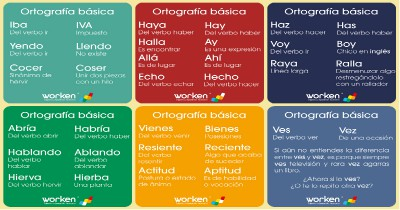 Ortografía Básica Portada