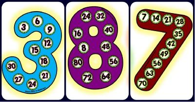 Tarjetas para aprender las tablas de multiplicar de forma sencilla e intuitiva Portada