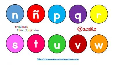 Abecedario diferentes formatos y tipos de letras (26)