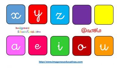 Abecedario diferentes formatos y tipos de letras (3)
