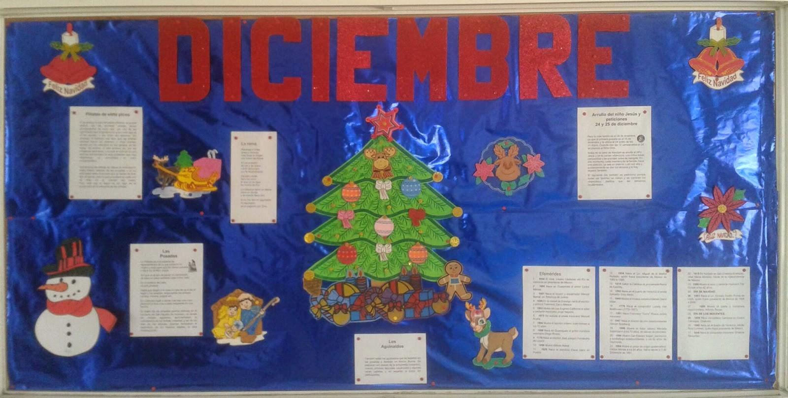 Periodico mural diciembre 2 imagenes educativas for Componentes de un periodico mural