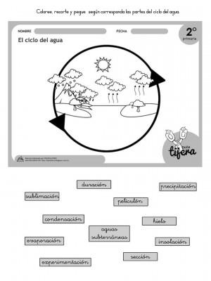 Cuaderno Interactivo Ciclo del Agua (11)