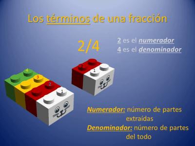 Fracciones con piezas de Lego (3)