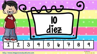 Los números tarjetas para repasar (2)