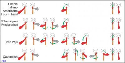 Nudos de Corbata (1)