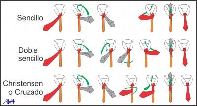 Nudos de Corbata (3)