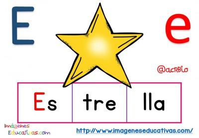 ABECEDARIO silábico Imágenes Educativas (5)