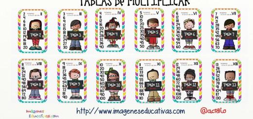 Tablas de Multiplicar Formato Poster Portada
