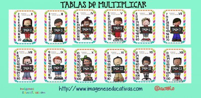 Tablas de Multiplicar Formato Poster2