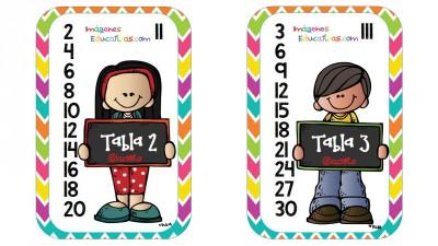 Tablas de multiplicar (1)