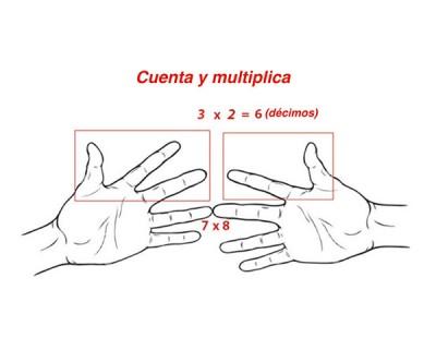 Trucos matemáticos 8