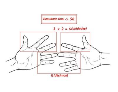 Trucos matemáticos 9