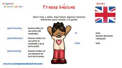 Frases básicas para una conversación en ingles (2)