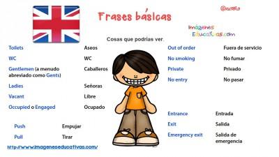Frases básicas para una conversación en ingles (8)