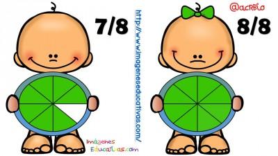 Memorama de Fracciones Imágemes Educativas (15)