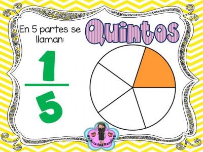 Memorama de Fracciones y sus nombres (7)