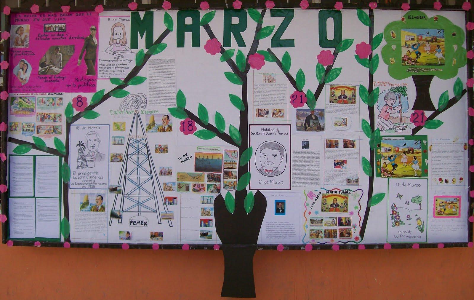 Peri dico mural marzo 8 imagenes educativas for Contenido del periodico mural