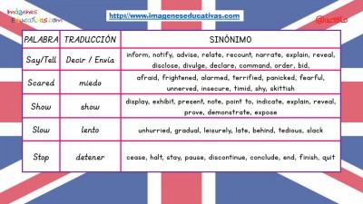 Sinónimos de las 100 palabras más usadas en inglés (17)