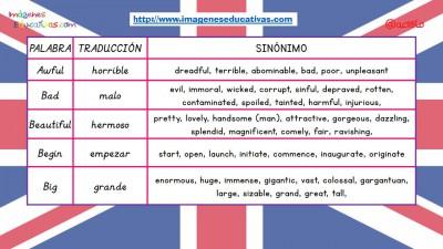 Sinónimos de las 100 palabras más usadas en inglés (2)